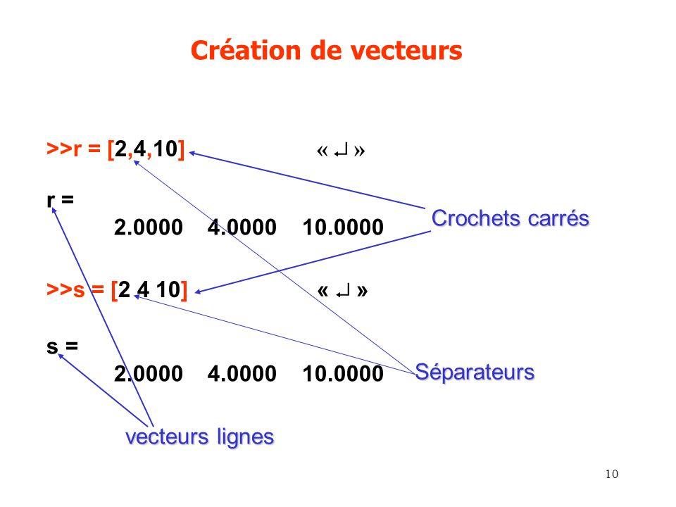 Création de vecteurs >>r = [2,4,10] «  » r =